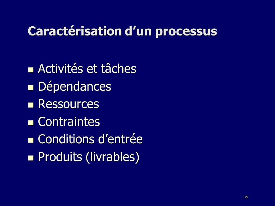 29 Caractérisation dun processus Activités et tâches Activités et tâches Dépendances Dépendances Ressources Ressources Contraintes Contraintes Conditi