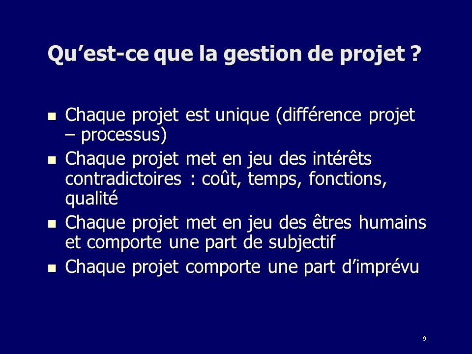 9 Quest-ce que la gestion de projet ? Chaque projet est unique (différence projet – processus) Chaque projet est unique (différence projet – processus