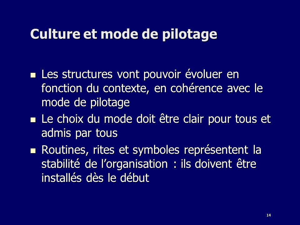14 Culture et mode de pilotage Les structures vont pouvoir évoluer en fonction du contexte, en cohérence avec le mode de pilotage Les structures vont