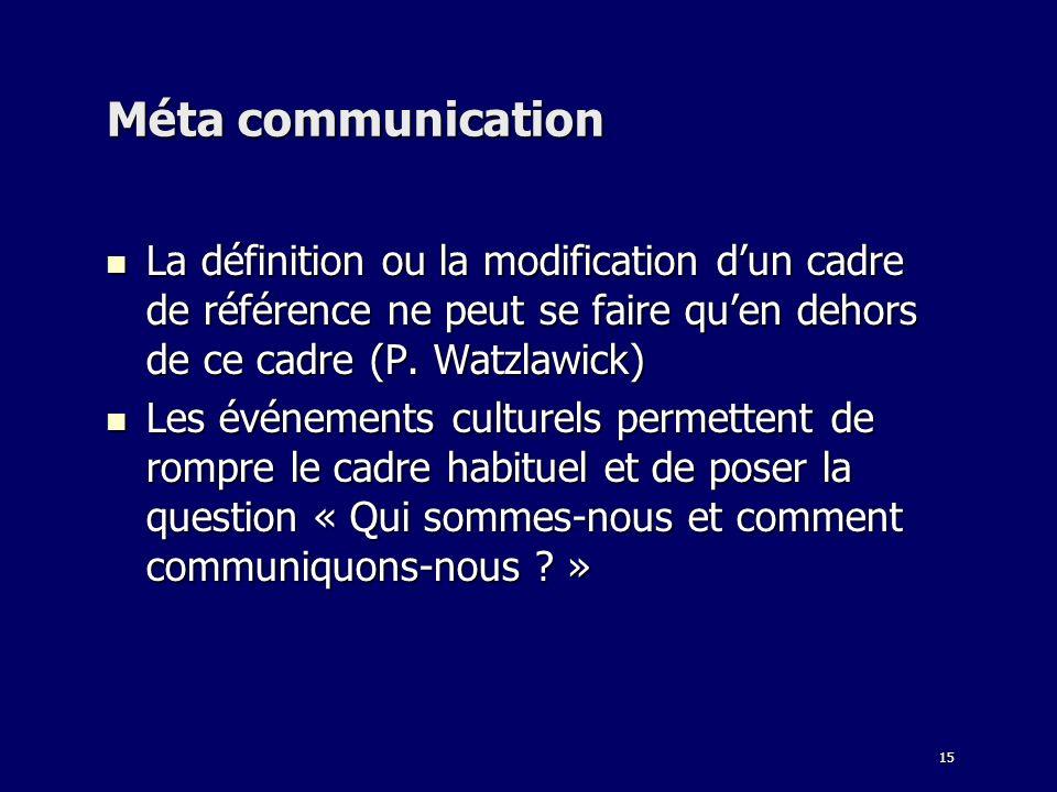 15 Méta communication La définition ou la modification dun cadre de référence ne peut se faire quen dehors de ce cadre (P. Watzlawick) La définition o