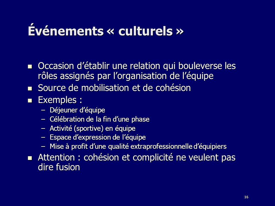 16 Événements « culturels » Occasion détablir une relation qui bouleverse les rôles assignés par lorganisation de léquipe Occasion détablir une relati