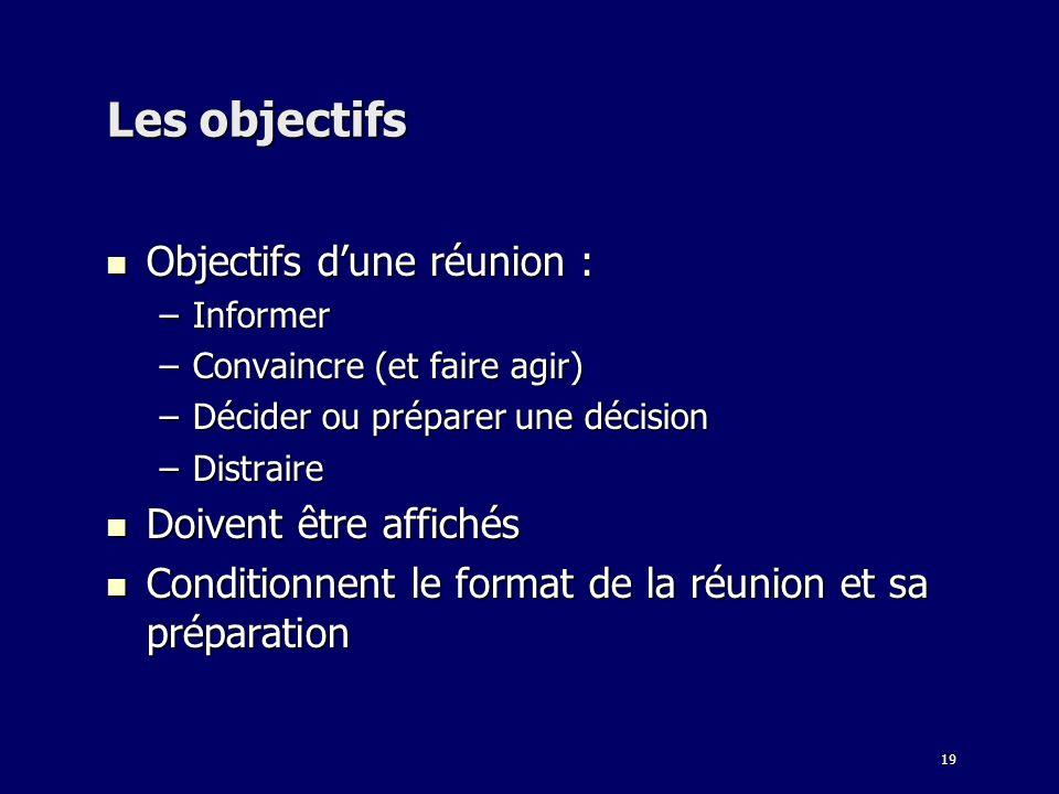 19 Les objectifs Objectifs dune réunion : Objectifs dune réunion : –Informer –Convaincre (et faire agir) –Décider ou préparer une décision –Distraire