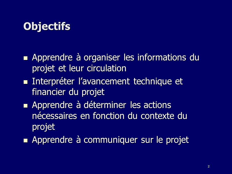 3 Caractérisation dune équipe Leader Membres (équipiers) Frontière interne majeure Frontière interne mineure Processus externe Processus interne Frontière externe