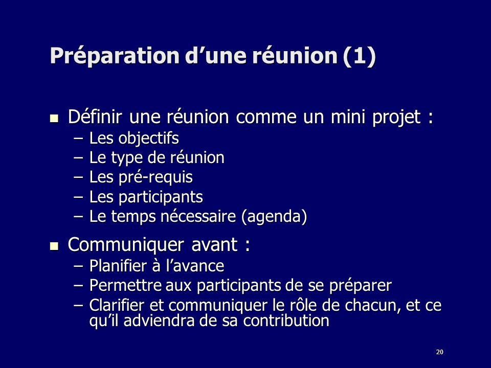 20 Préparation dune réunion (1) Définir une réunion comme un mini projet : Définir une réunion comme un mini projet : –Les objectifs –Le type de réuni