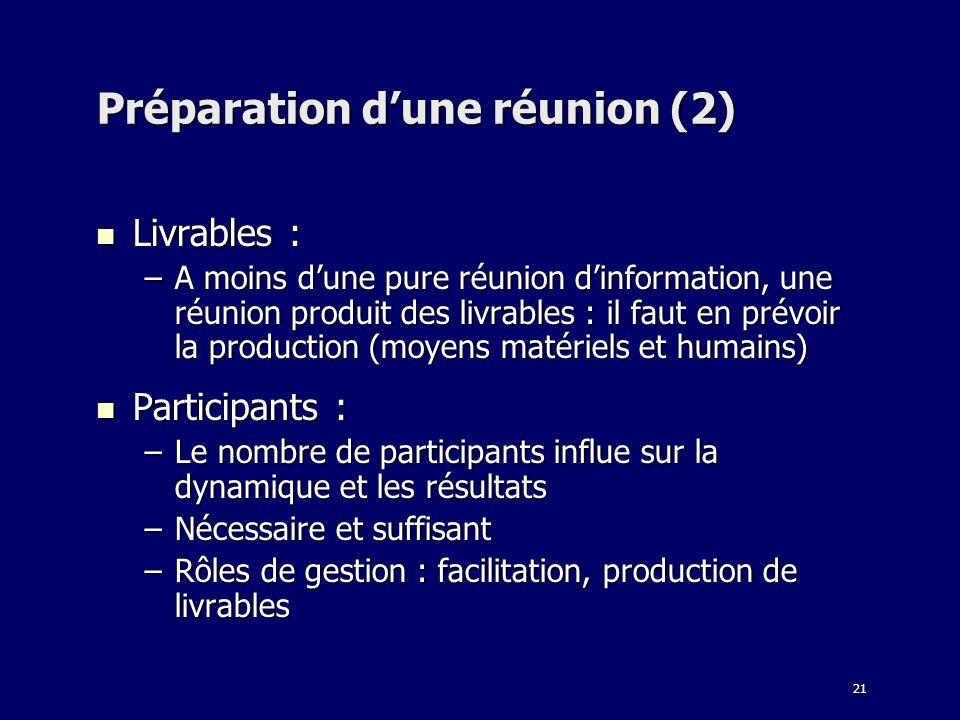 21 Préparation dune réunion (2) Livrables : Livrables : –A moins dune pure réunion dinformation, une réunion produit des livrables : il faut en prévoi