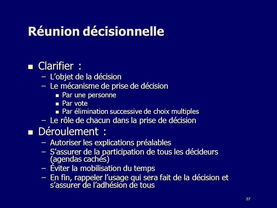 27 Réunion décisionnelle Clarifier : Clarifier : –Lobjet de la décision –Le mécanisme de prise de décision Par une personne Par une personne Par vote