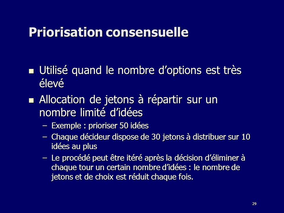 29 Priorisation consensuelle Utilisé quand le nombre doptions est très élevé Utilisé quand le nombre doptions est très élevé Allocation de jetons à ré