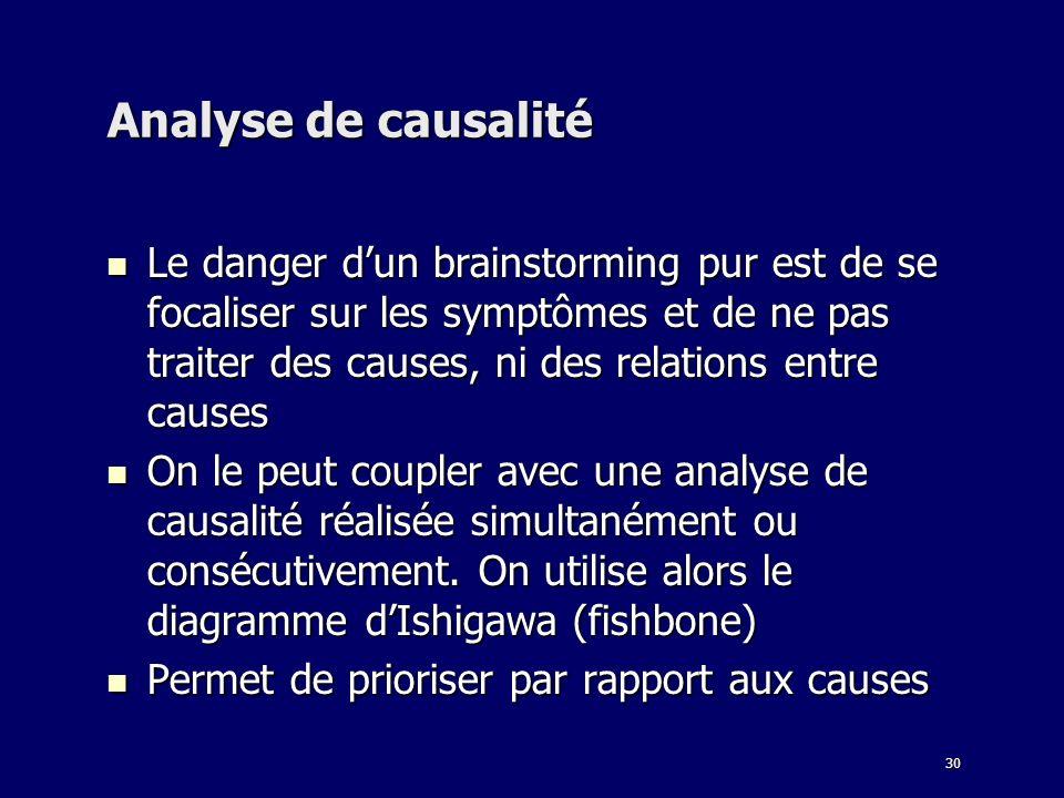 30 Analyse de causalité Le danger dun brainstorming pur est de se focaliser sur les symptômes et de ne pas traiter des causes, ni des relations entre