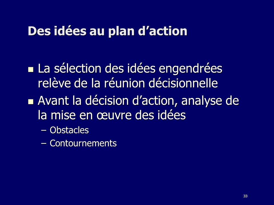 33 Des idées au plan daction La sélection des idées engendrées relève de la réunion décisionnelle La sélection des idées engendrées relève de la réuni