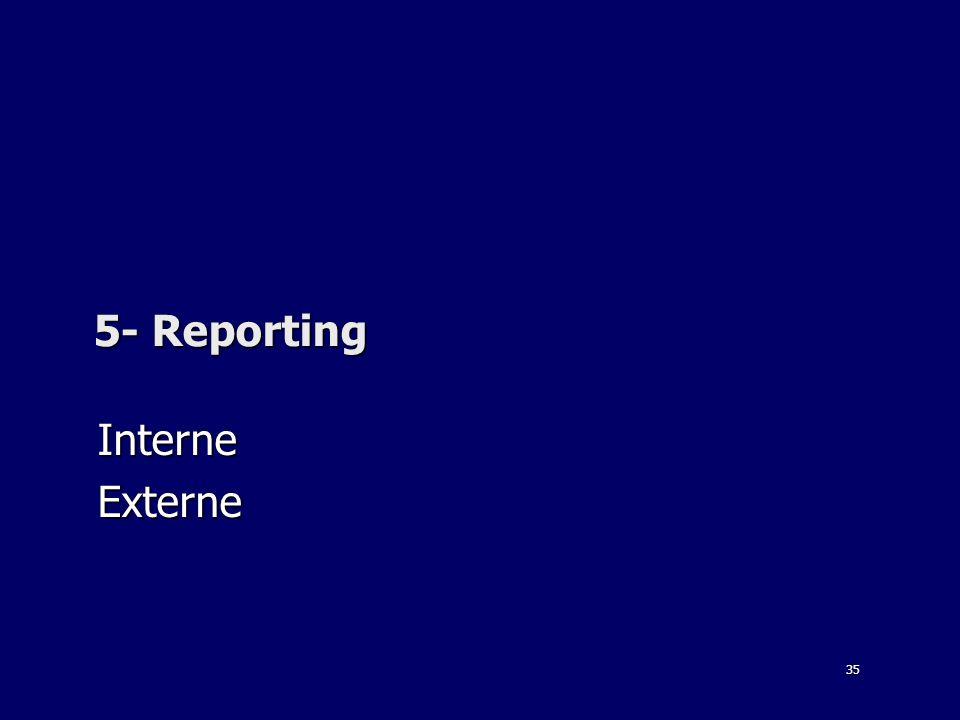 35 5- Reporting InterneExterne