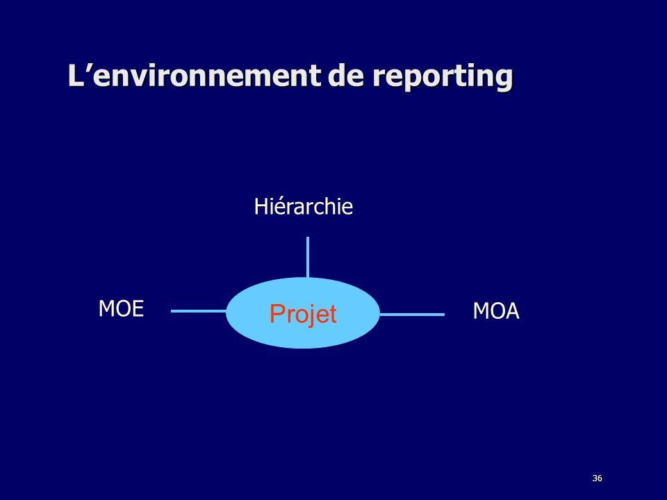 36 Lenvironnement de reporting Hiérarchie MOA MOE Projet