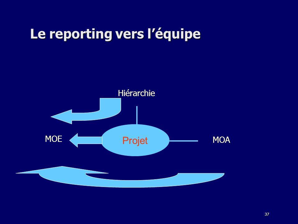 37 Le reporting vers léquipe Hiérarchie MOE Projet MOA