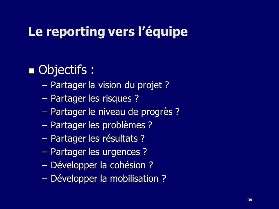 38 Le reporting vers léquipe Objectifs : Objectifs : –Partager la vision du projet ? –Partager les risques ? –Partager le niveau de progrès ? –Partage
