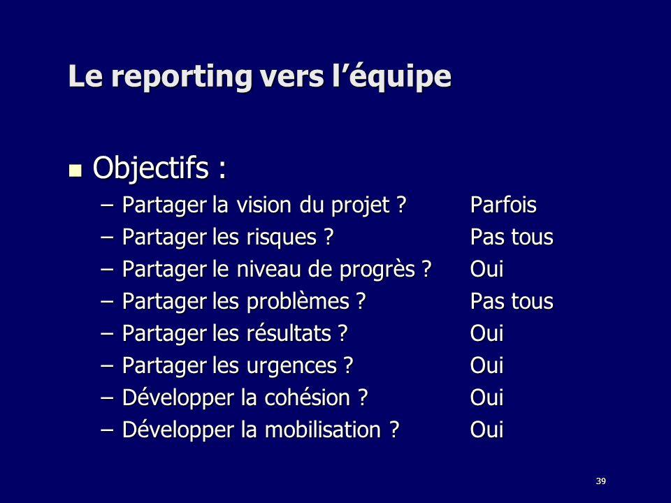 39 Le reporting vers léquipe Objectifs : Objectifs : –Partager la vision du projet ? Parfois –Partager les risques ?Pas tous –Partager le niveau de pr