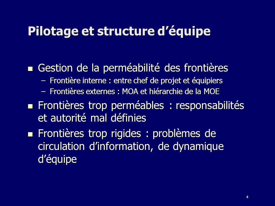 4 Pilotage et structure déquipe Gestion de la perméabilité des frontières Gestion de la perméabilité des frontières –Frontière interne : entre chef de