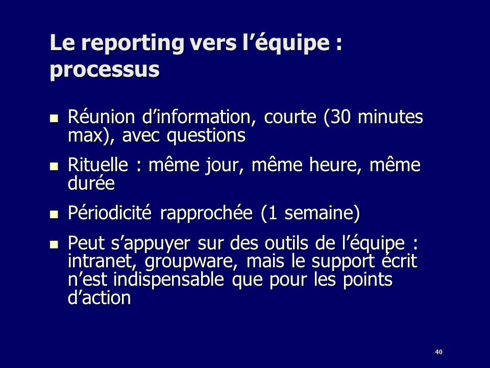 40 Le reporting vers léquipe : processus Réunion dinformation, courte (30 minutes max), avec questions Réunion dinformation, courte (30 minutes max),