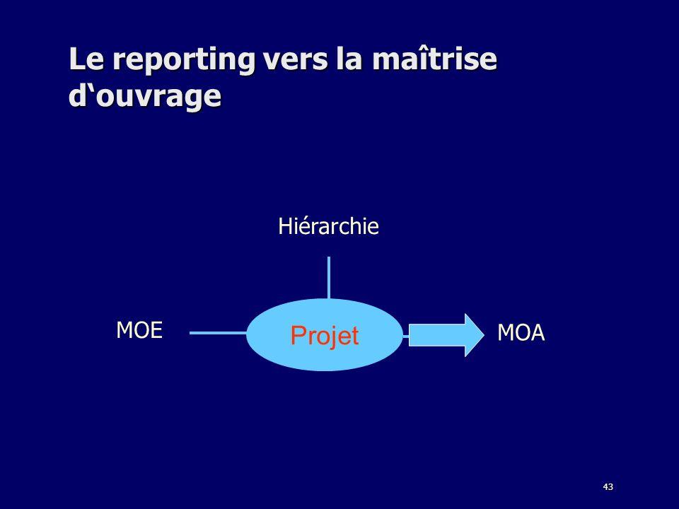 43 Le reporting vers la maîtrise douvrage Hiérarchie MOA MOE Projet