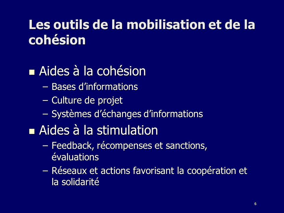 6 Les outils de la mobilisation et de la cohésion Aides à la cohésion Aides à la cohésion –Bases dinformations –Culture de projet –Systèmes déchanges