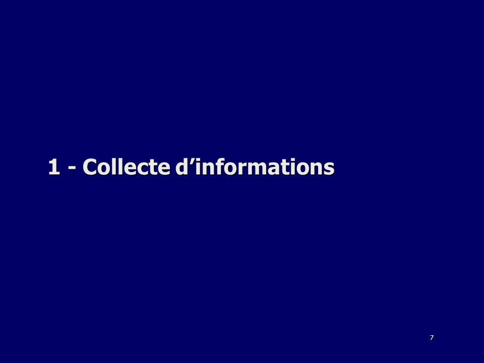 7 1 - Collecte dinformations 1 - Collecte dinformations