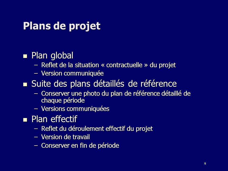 9 Plans de projet Plan global Plan global –Reflet de la situation « contractuelle » du projet –Version communiquée Suite des plans détaillés de référe