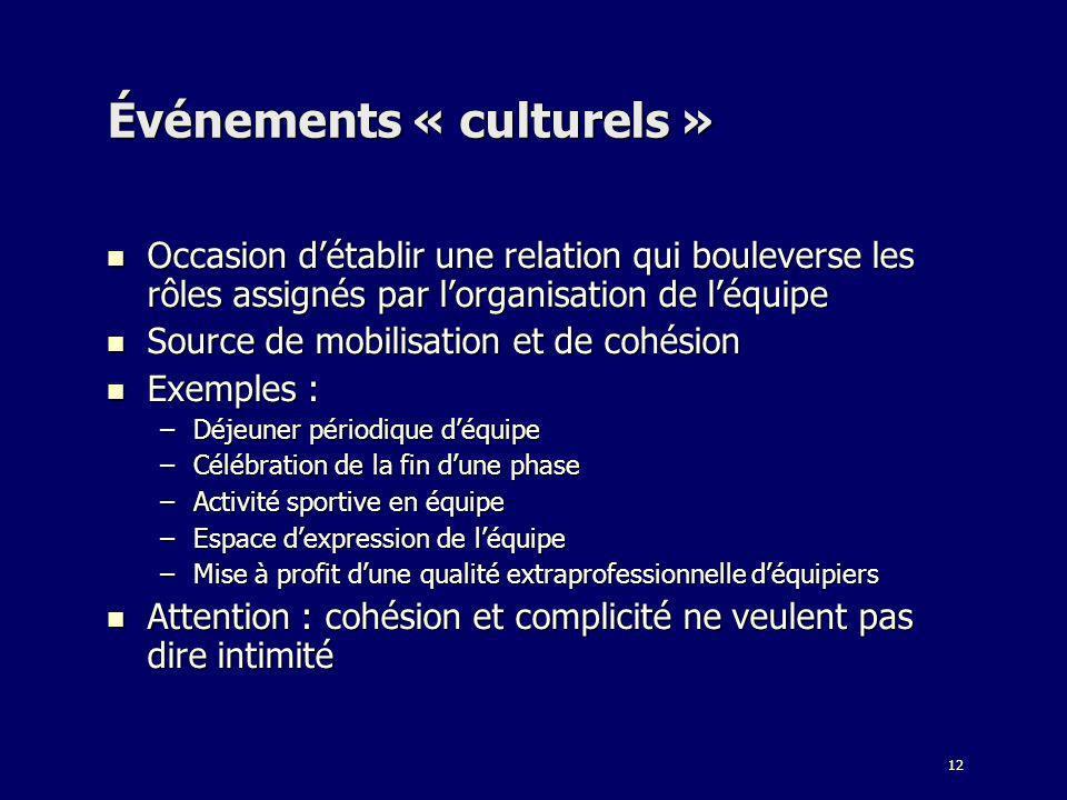 12 Événements « culturels » Occasion détablir une relation qui bouleverse les rôles assignés par lorganisation de léquipe Occasion détablir une relati