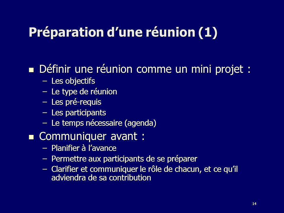14 Préparation dune réunion (1) Définir une réunion comme un mini projet : Définir une réunion comme un mini projet : –Les objectifs –Le type de réuni