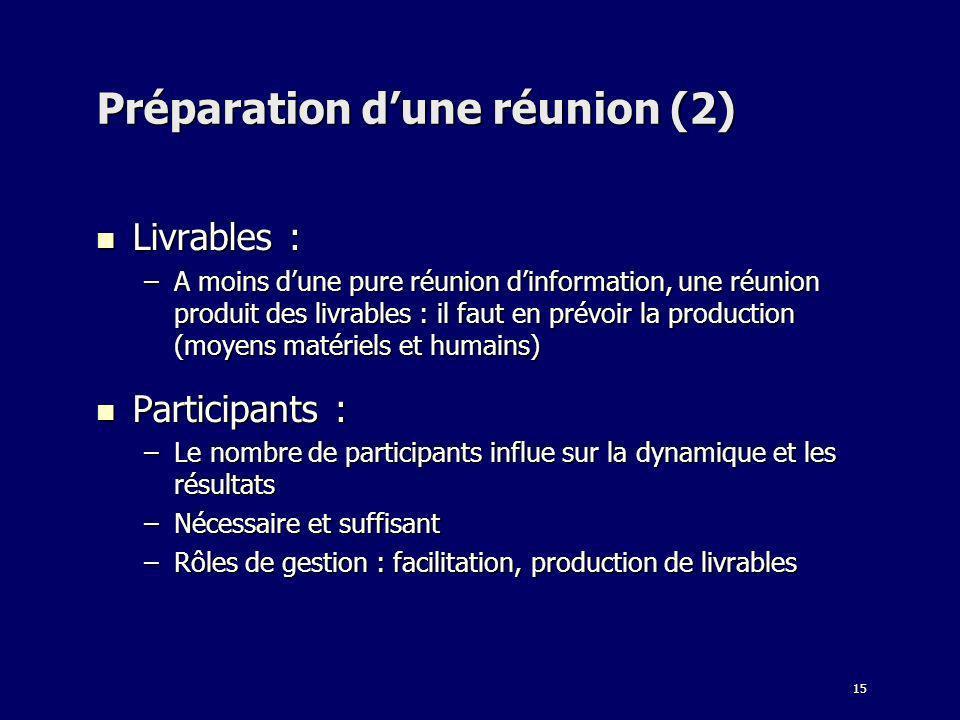15 Préparation dune réunion (2) Livrables : Livrables : –A moins dune pure réunion dinformation, une réunion produit des livrables : il faut en prévoi