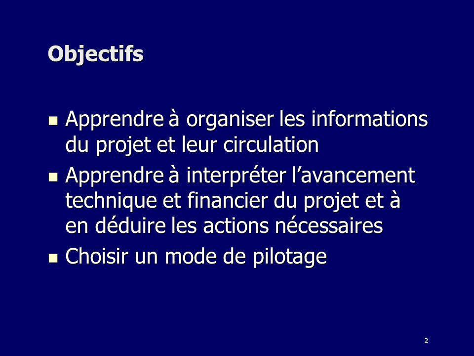 2 Objectifs Apprendre à organiser les informations du projet et leur circulation Apprendre à organiser les informations du projet et leur circulation
