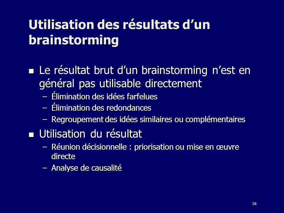 20 Utilisation des résultats dun brainstorming Le résultat brut dun brainstorming nest en général pas utilisable directement Le résultat brut dun brai