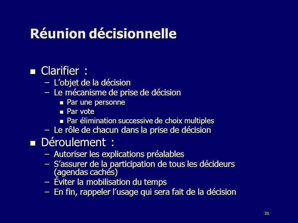 21 Réunion décisionnelle Clarifier : Clarifier : –Lobjet de la décision –Le mécanisme de prise de décision Par une personne Par une personne Par vote