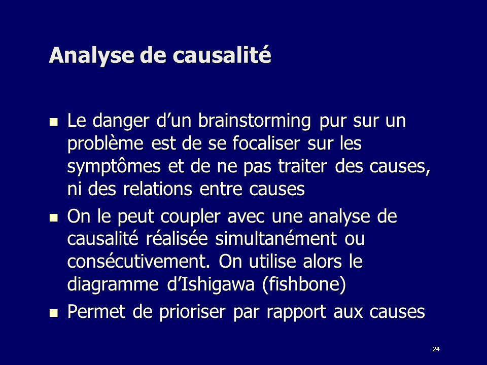24 Analyse de causalité Le danger dun brainstorming pur sur un problème est de se focaliser sur les symptômes et de ne pas traiter des causes, ni des