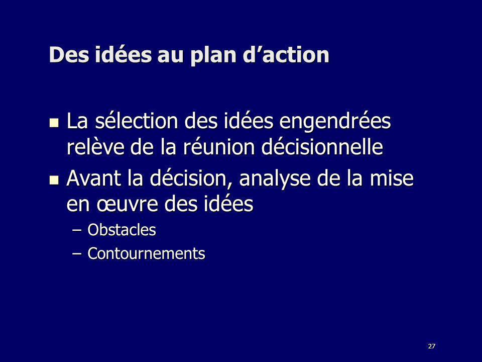 27 Des idées au plan daction La sélection des idées engendrées relève de la réunion décisionnelle La sélection des idées engendrées relève de la réuni