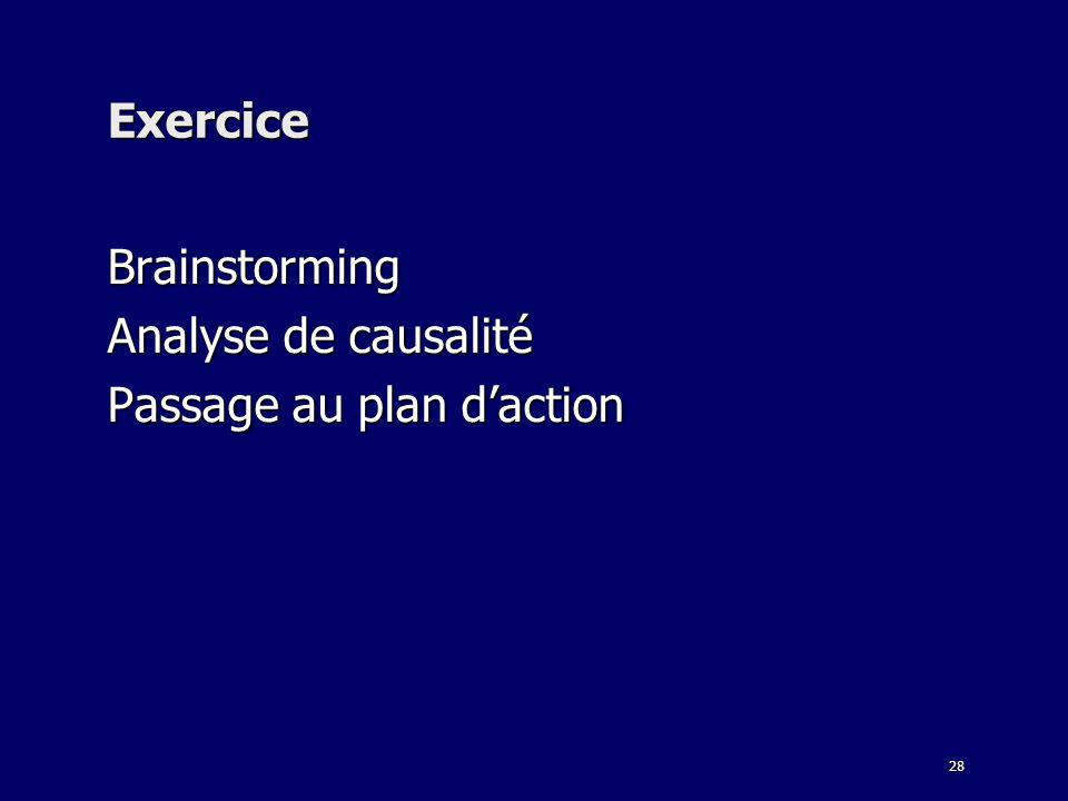 28 Exercice Brainstorming Analyse de causalité Passage au plan daction