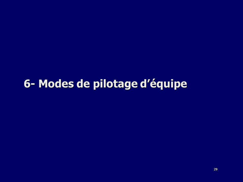 29 6- Modes de pilotage déquipe