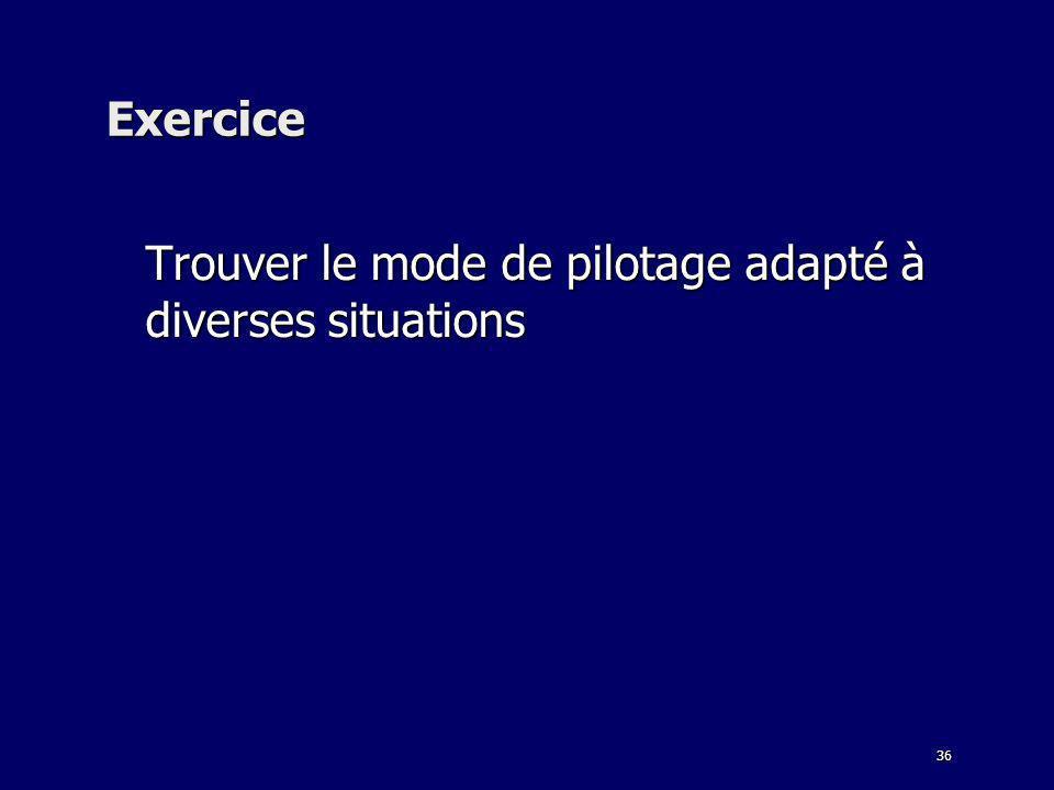 36 Exercice Trouver le mode de pilotage adapté à diverses situations