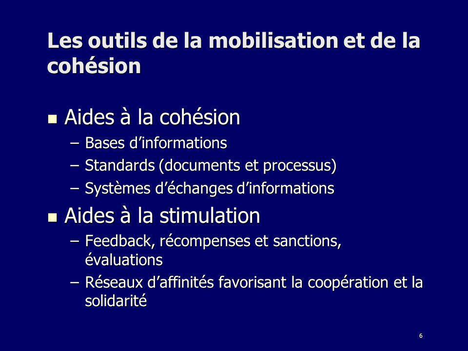 6 Les outils de la mobilisation et de la cohésion Aides à la cohésion Aides à la cohésion –Bases dinformations –Standards (documents et processus) –Sy