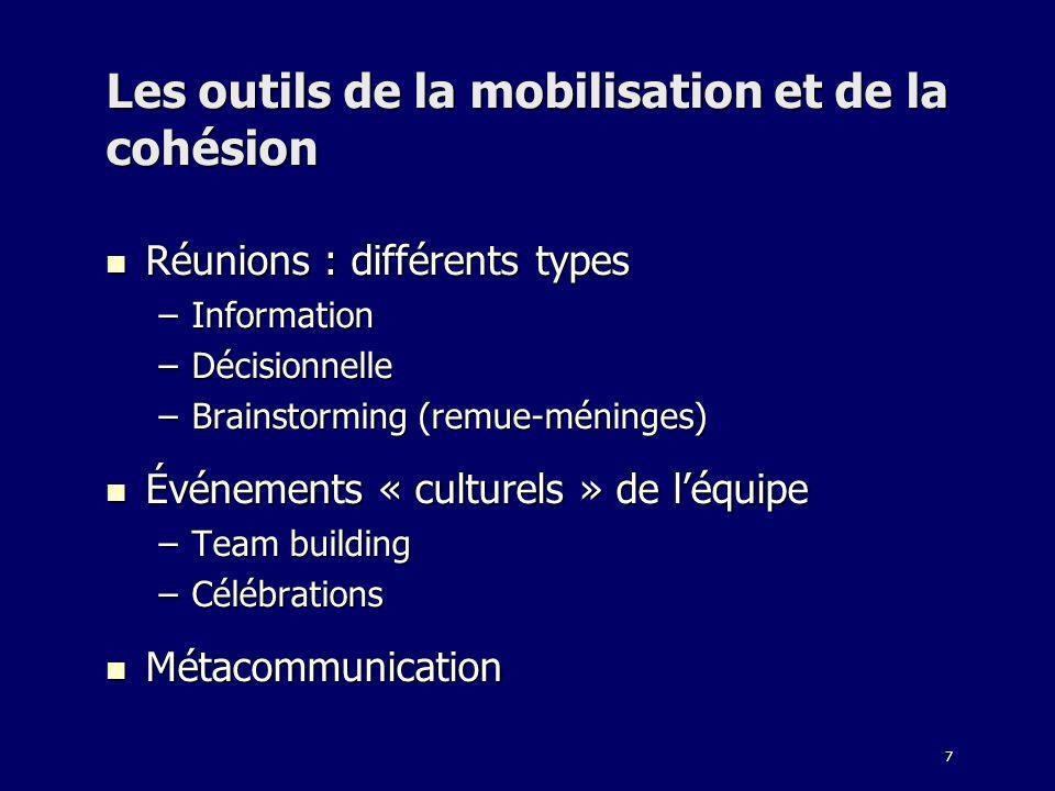 7 Les outils de la mobilisation et de la cohésion Réunions : différents types Réunions : différents types –Information –Décisionnelle –Brainstorming (