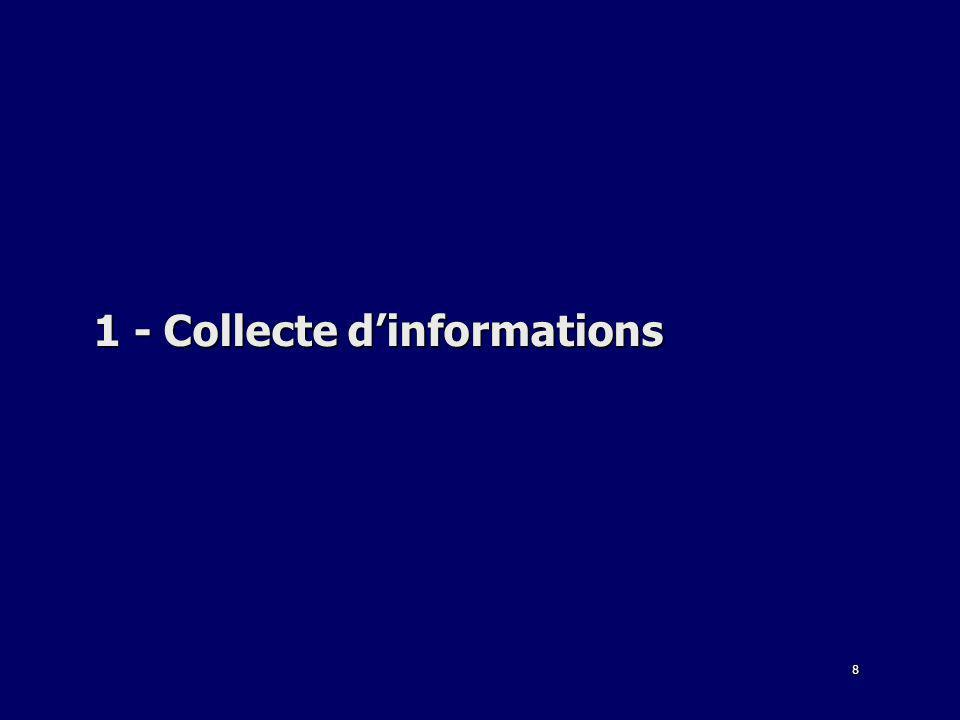 8 1 - Collecte dinformations 1 - Collecte dinformations