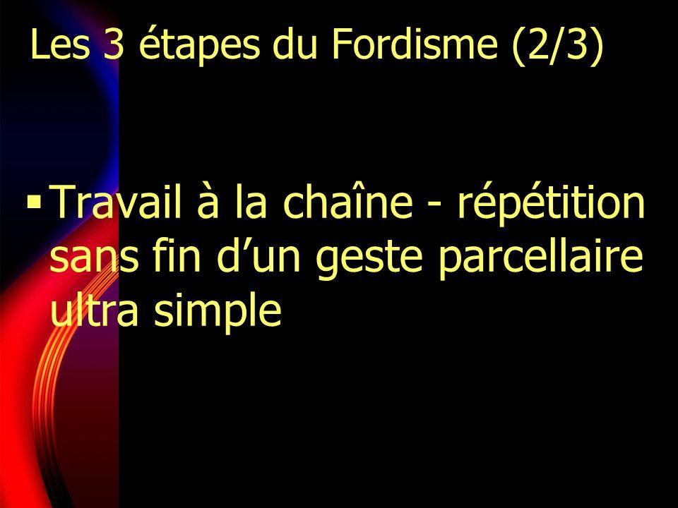 Les 3 étapes du Fordisme (2/3) Travail à la chaîne - répétition sans fin dun geste parcellaire ultra simple