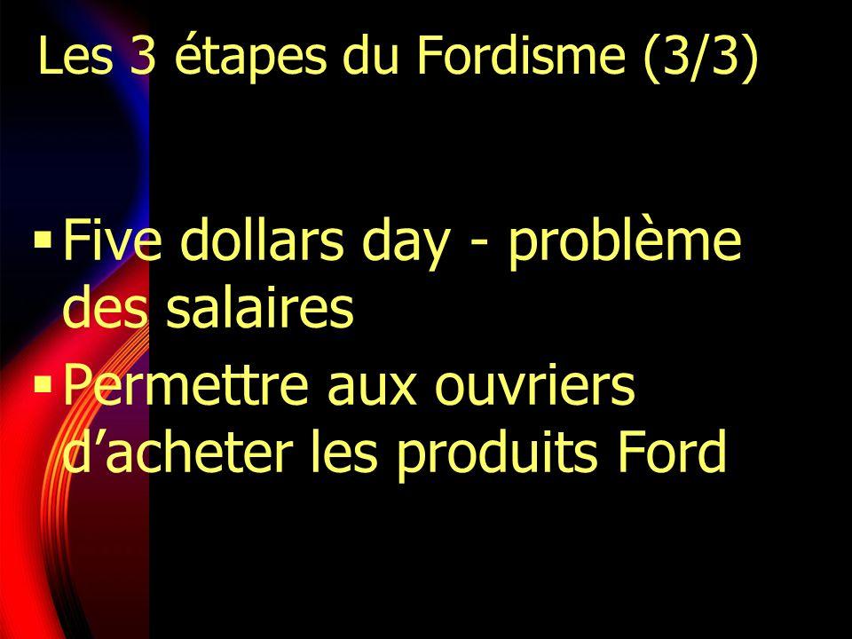 Les 3 étapes du Fordisme (3/3) Five dollars day - problème des salaires Permettre aux ouvriers dacheter les produits Ford