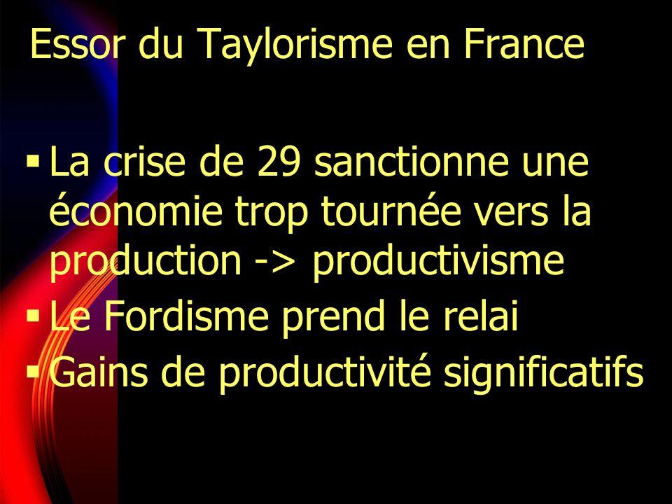 Essor du Taylorisme en France La crise de 29 sanctionne une économie trop tournée vers la production -> productivisme Le Fordisme prend le relai Gains