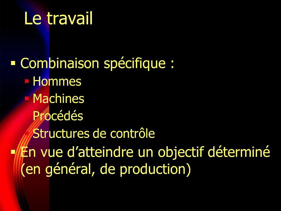 Le travail Combinaison spécifique : Hommes Machines Procédés Structures de contrôle En vue datteindre un objectif déterminé (en général, de production