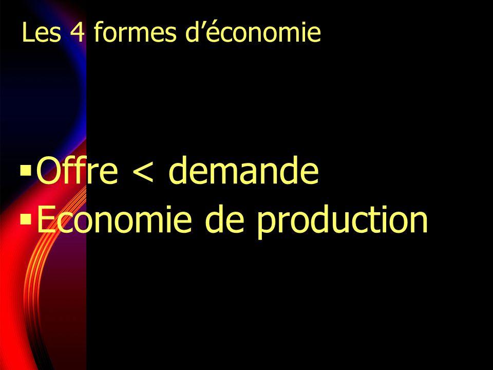 Les 4 formes déconomie Offre < demande Economie de production