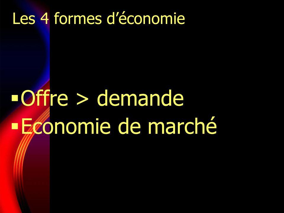 Les 4 formes déconomie Offre > demande Economie de marché