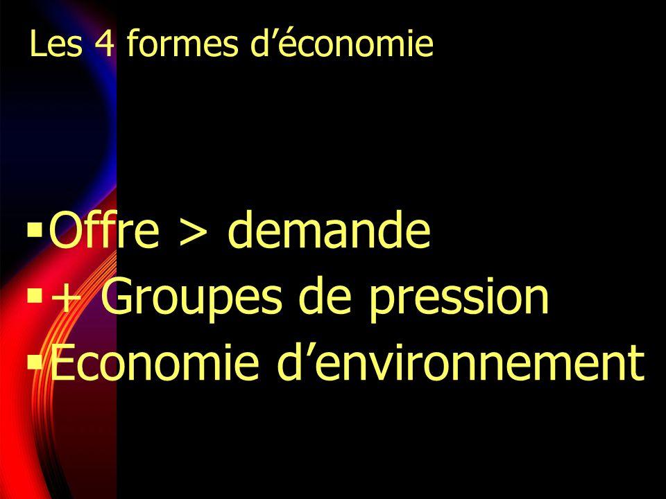 Les 4 formes déconomie Offre > demande + Groupes de pression Economie denvironnement