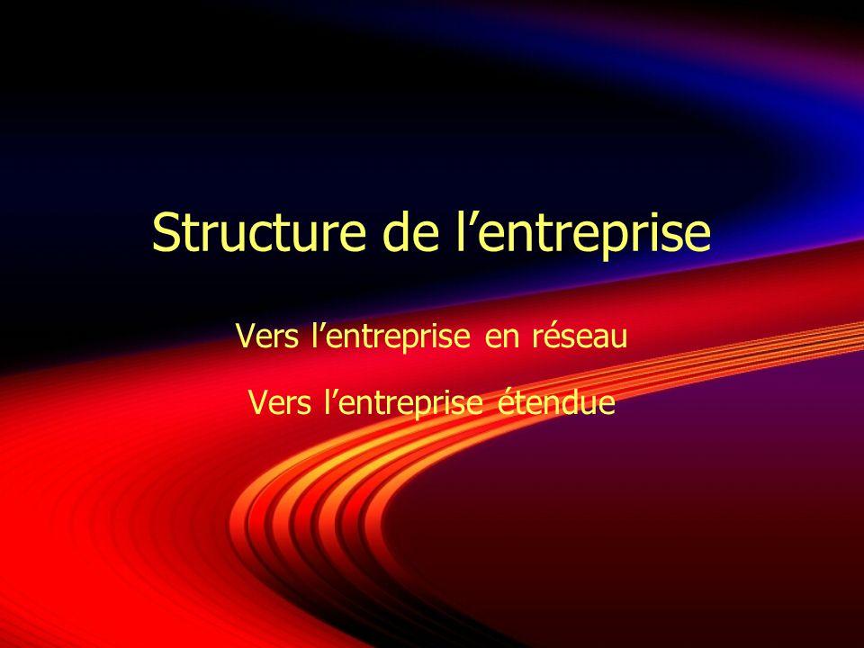 Structure de lentreprise Vers lentreprise en réseau Vers lentreprise étendue