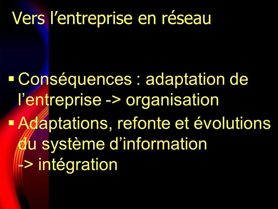 Vers lentreprise en réseau Conséquences : adaptation de lentreprise -> organisation Adaptations, refonte et évolutions du système dinformation -> inté