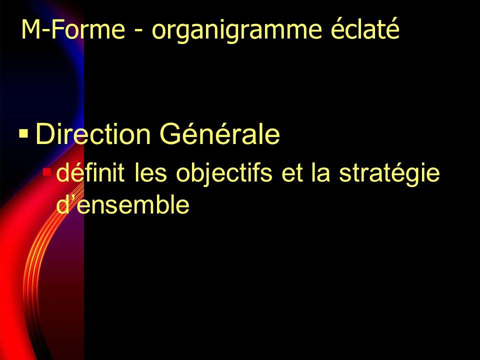 M-Forme - organigramme éclaté Direction Générale définit les objectifs et la stratégie densemble