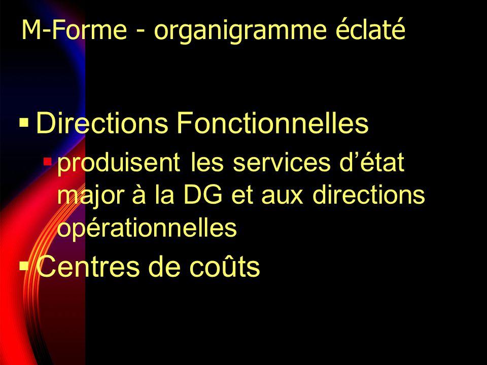 M-Forme - organigramme éclaté Directions Fonctionnelles produisent les services détat major à la DG et aux directions opérationnelles Centres de coûts