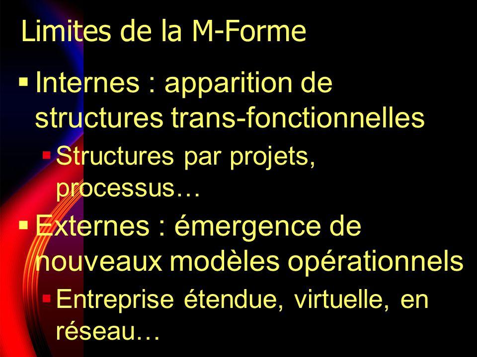 Limites de la M-Forme Internes : apparition de structures trans-fonctionnelles Structures par projets, processus… Externes : émergence de nouveaux mod